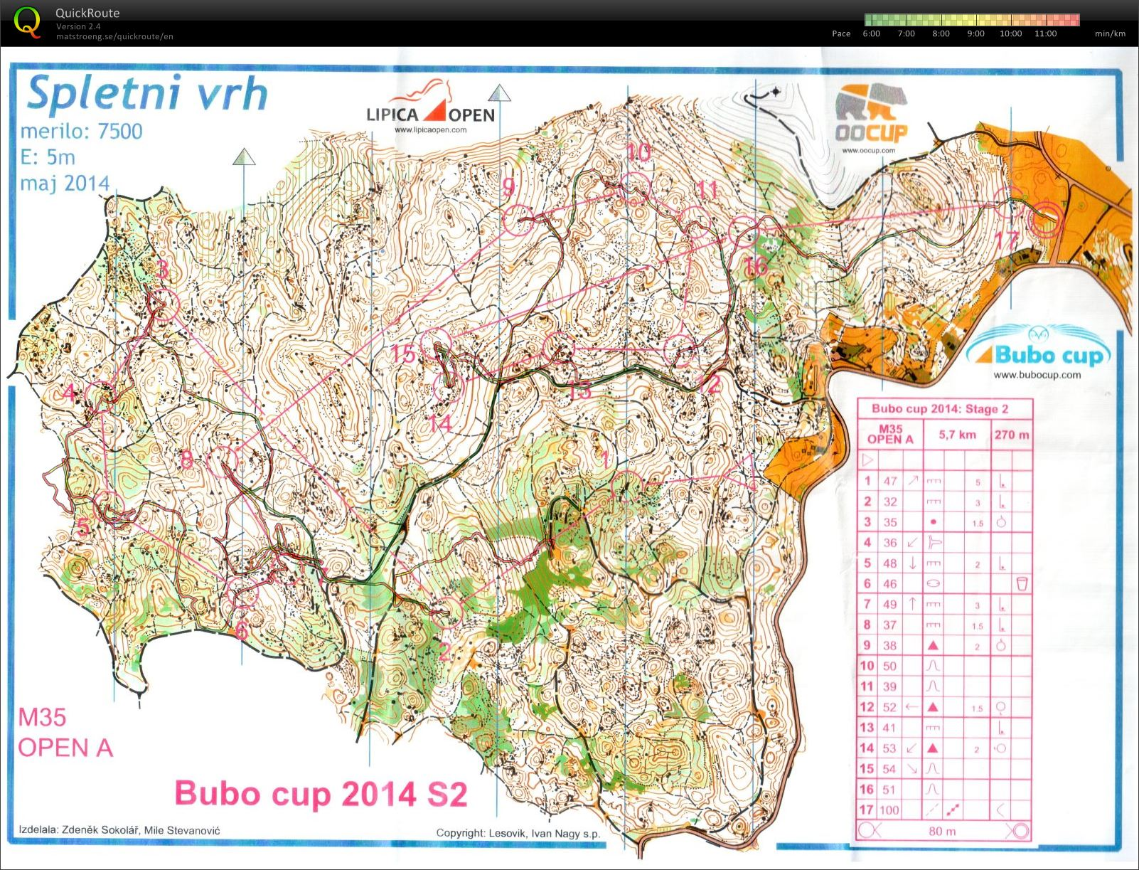 Bubo cup (stage 2) (25/07/2014)